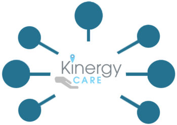 our-story-kinergy